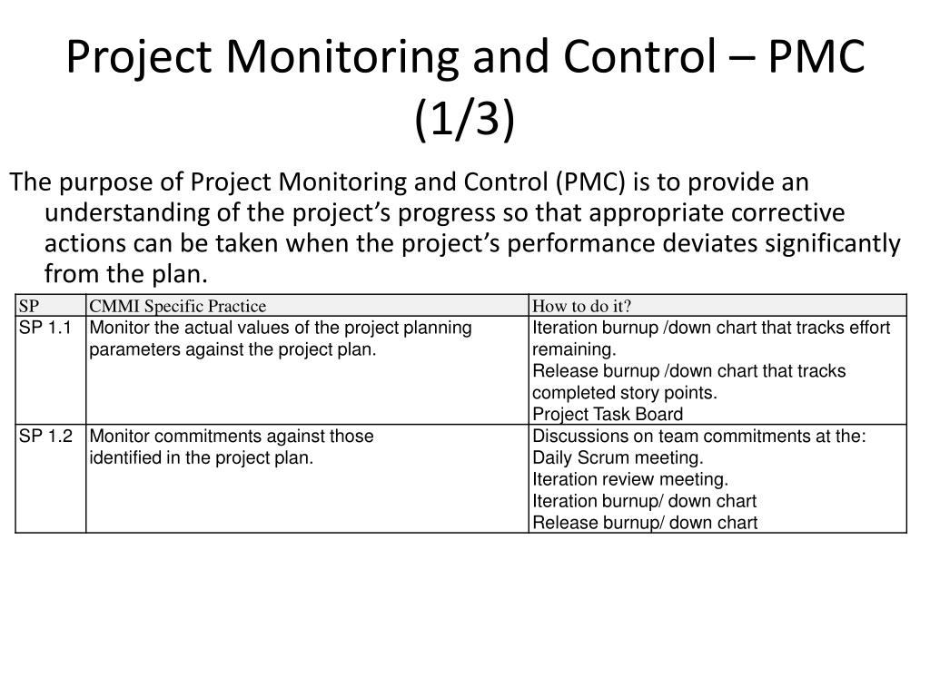 Project Monitoring and Control – PMC (1/3)