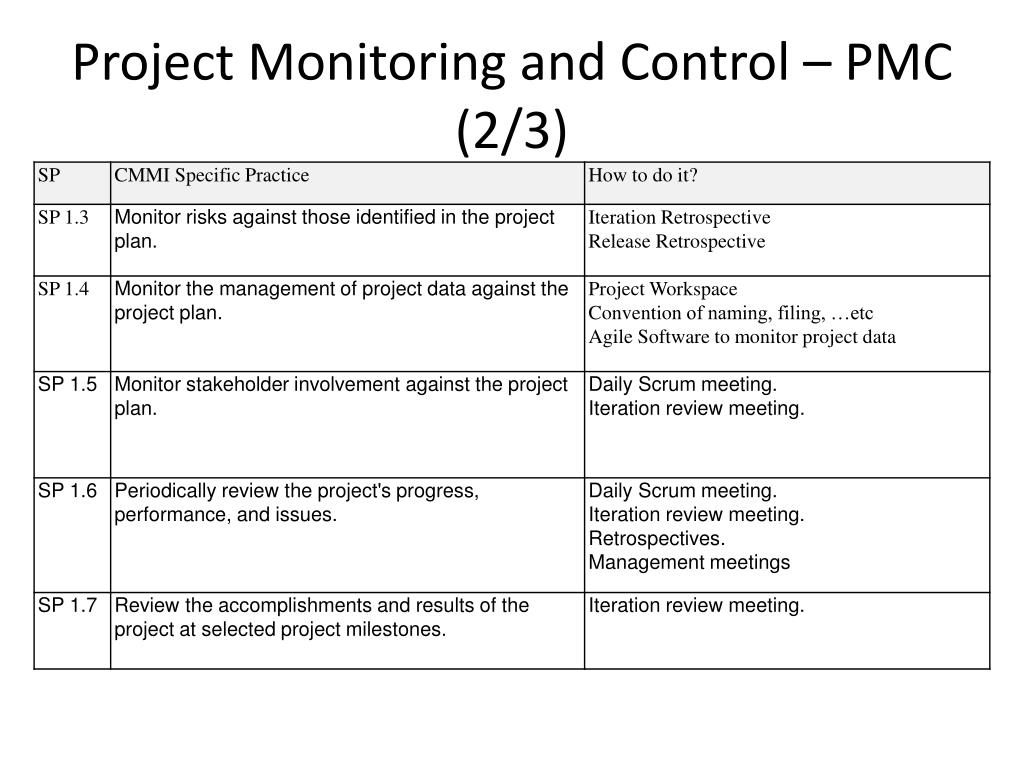Project Monitoring and Control – PMC (2/3)