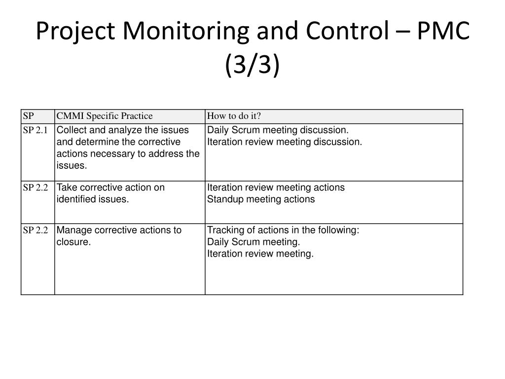 Project Monitoring and Control – PMC (3/3)