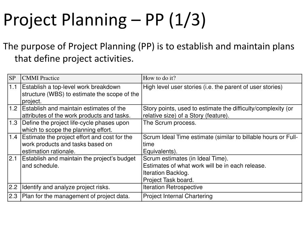 Project Planning – PP (1/3)
