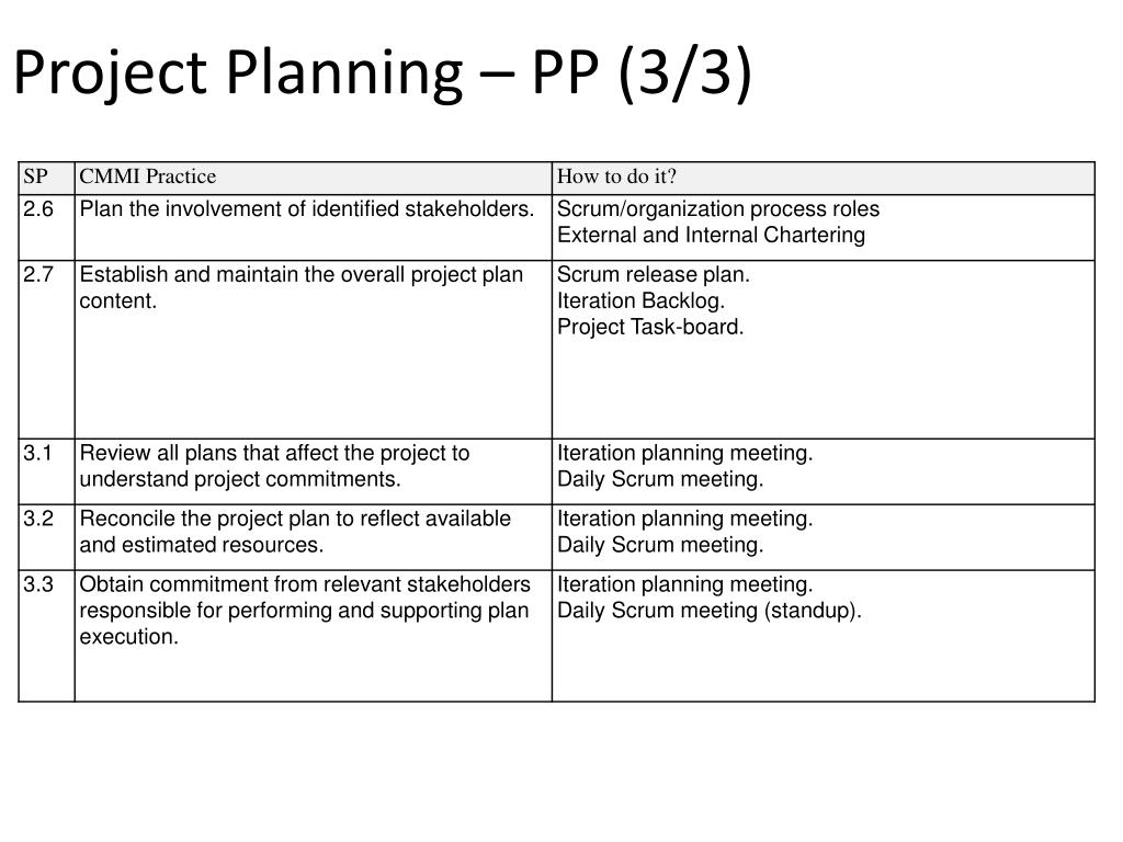 Project Planning – PP (3/3)