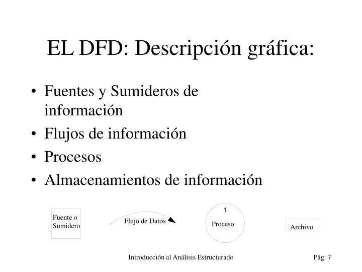 EL DFD: Descripción gráfica:
