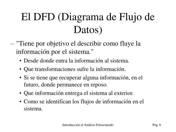 El DFD (Diagrama de Flujo de Datos)