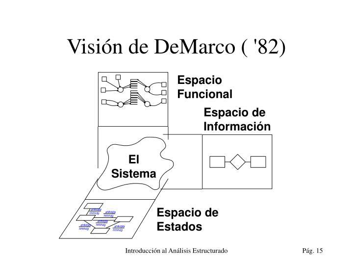 Visión de DeMarco ( '82)