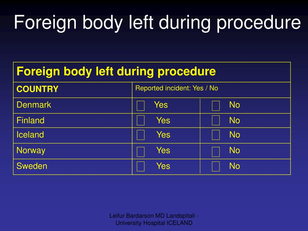 Foreign body left during procedure