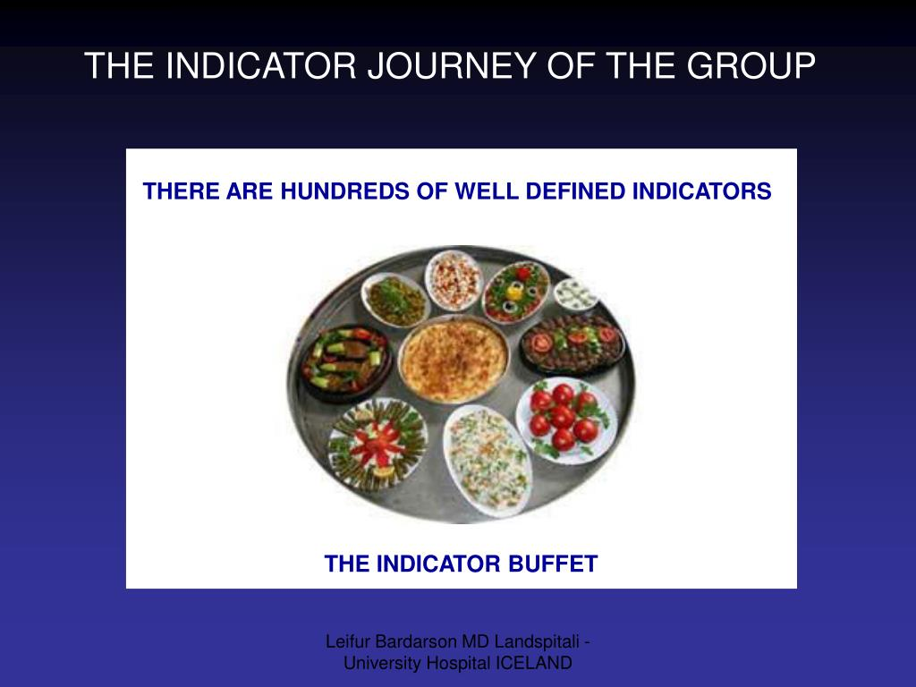 THERE ARE HUNDREDS OF WELL DEFINED INDICATORS