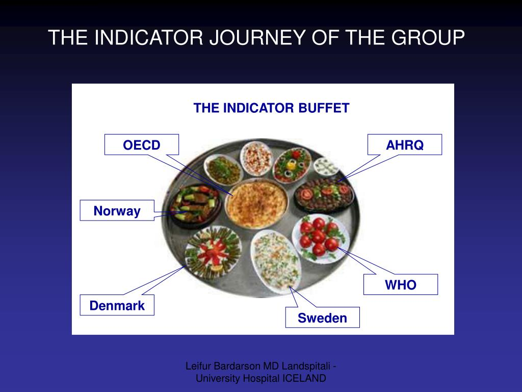 THE INDICATOR JOURNEY OF THE GROUP