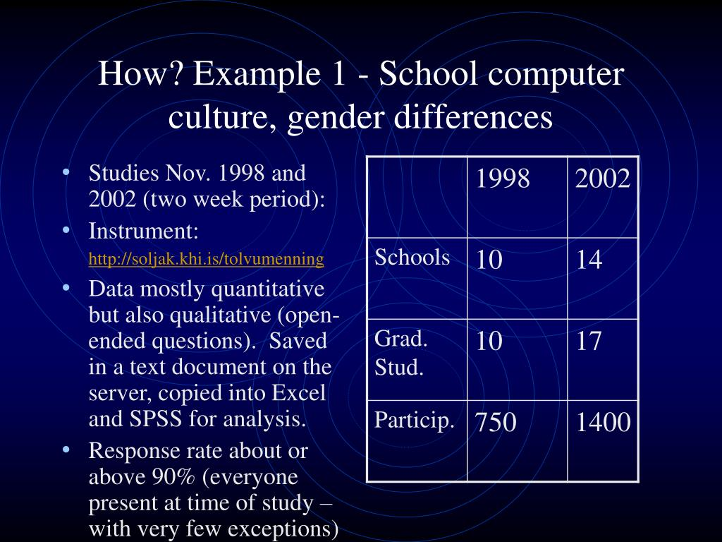 How? Example 1 - School computer culture, gender differences