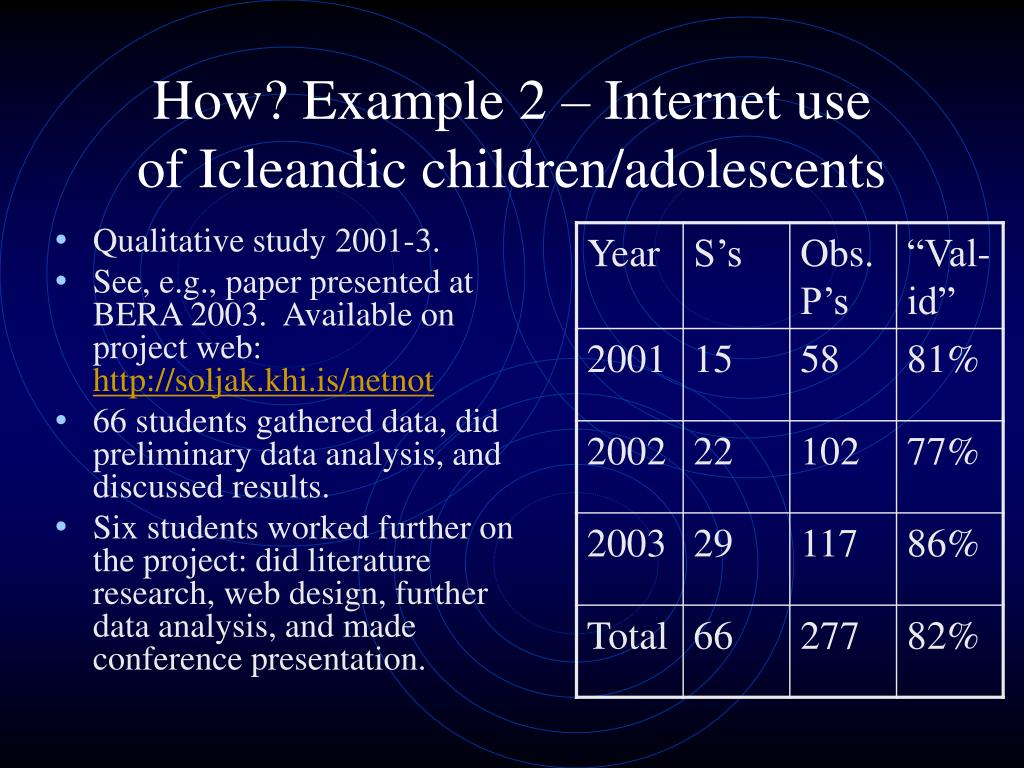 How? Example 2 – Internet use