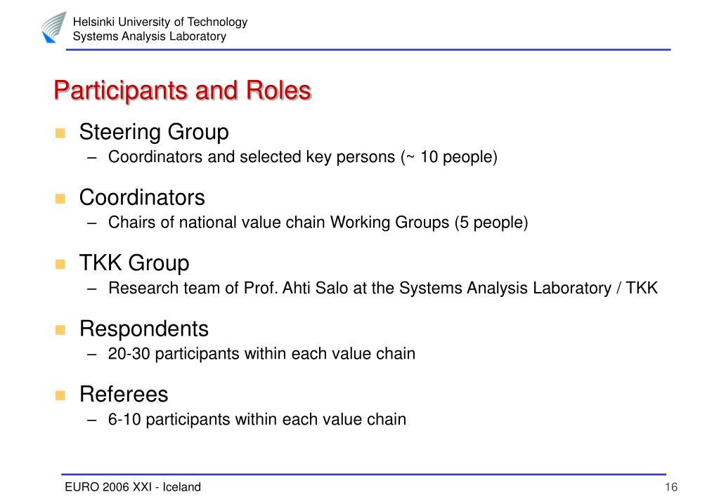 Participants and Roles