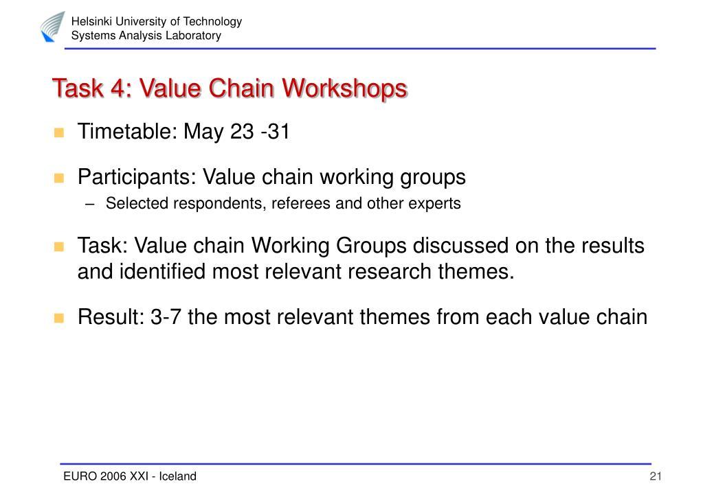 Task 4: Value Chain Workshops