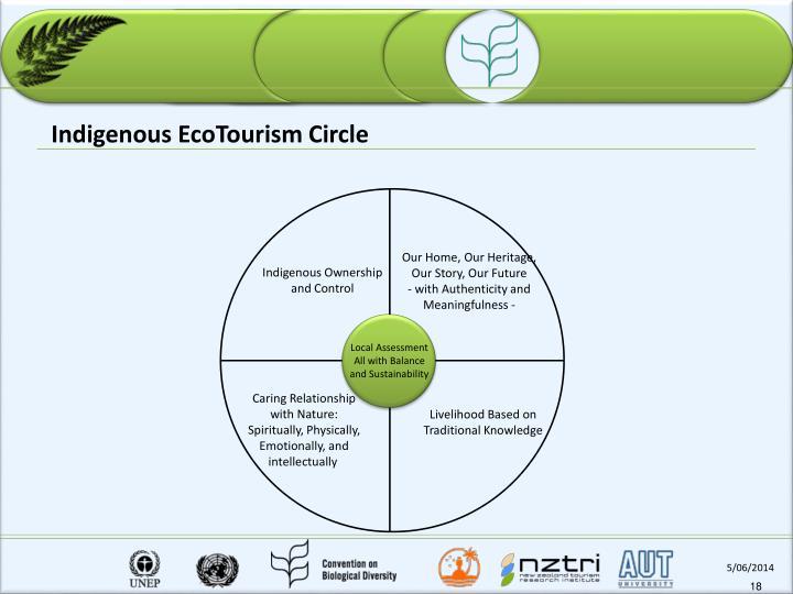 Indigenous EcoTourism Circle