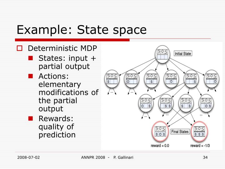 Example: State space