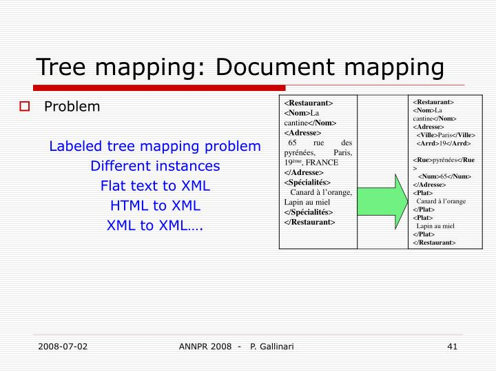 Tree mapping: Document mapping