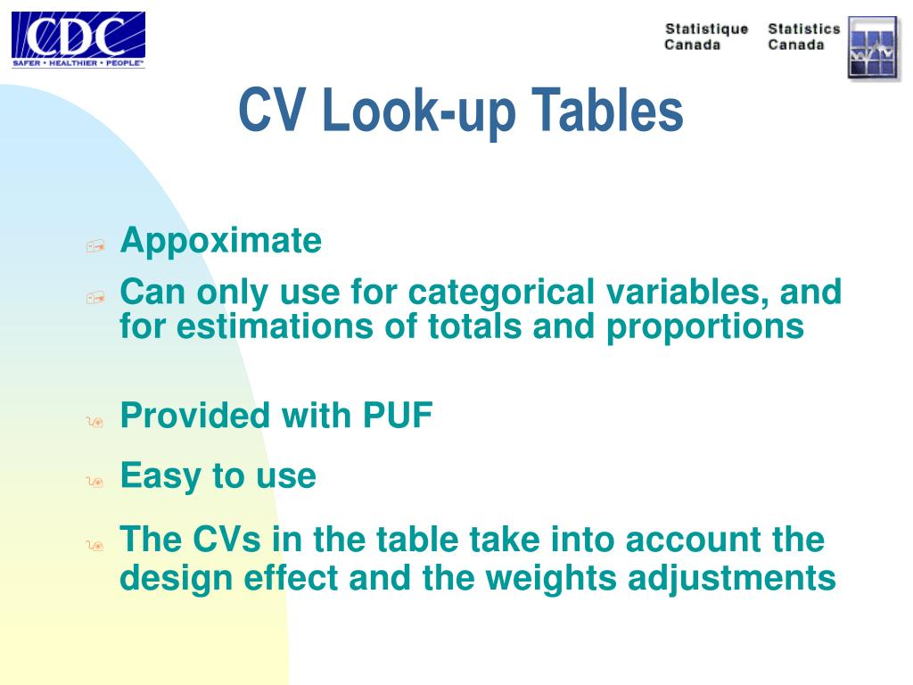 CV Look-up Tables