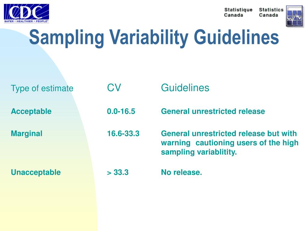 Sampling Variability Guidelines