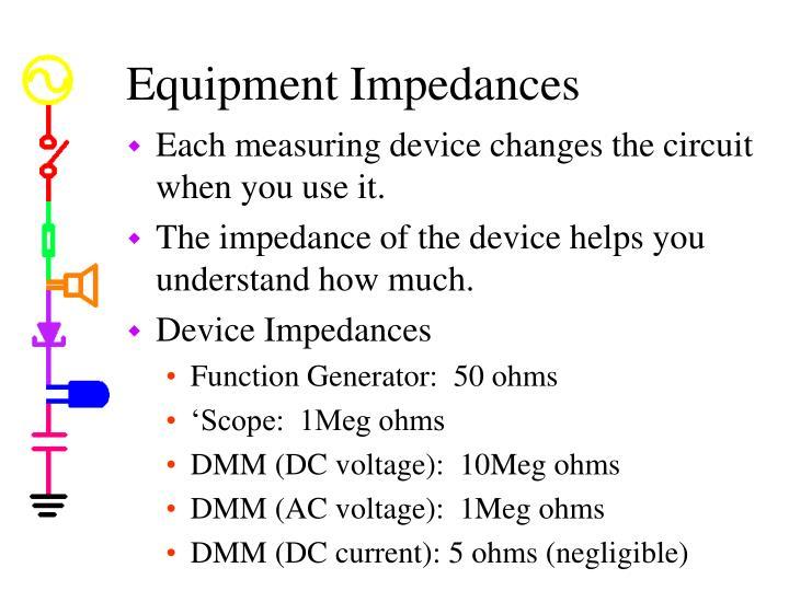 Equipment Impedances