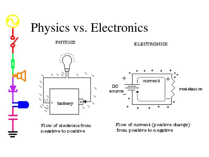 Physics vs. Electronics