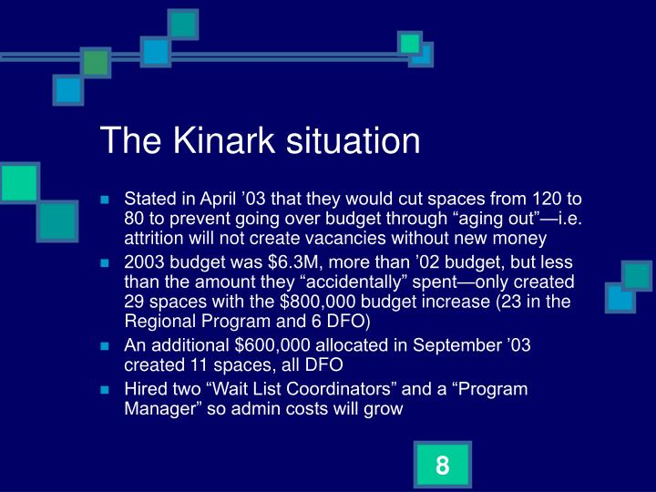 The Kinark situation