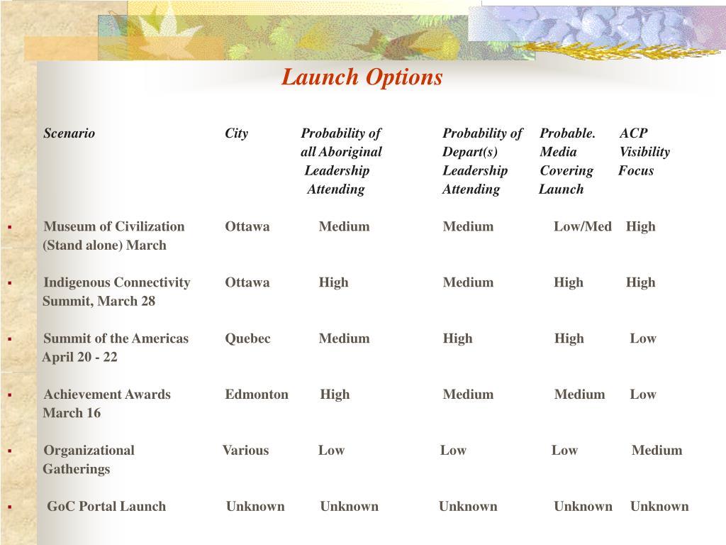 Launch Options