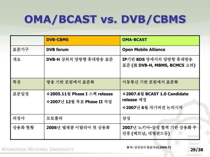 OMA/BCAST vs. DVB/CBMS
