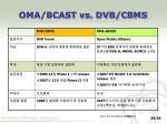 oma bcast vs dvb cbms