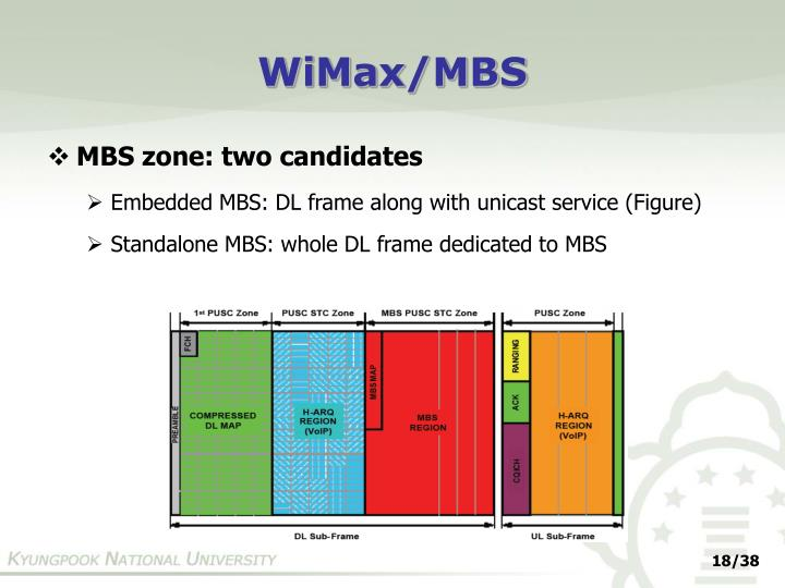 WiMax/MBS