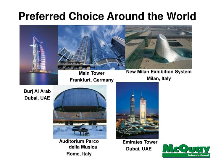 Preferred Choice Around the World
