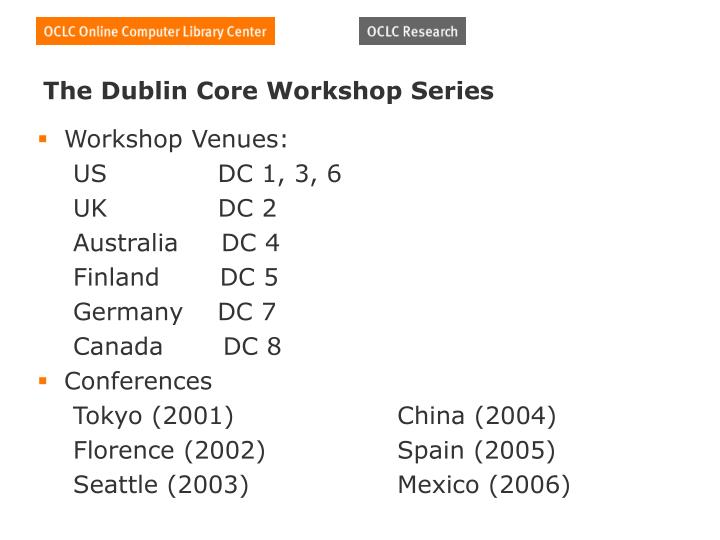 The Dublin Core Workshop Series