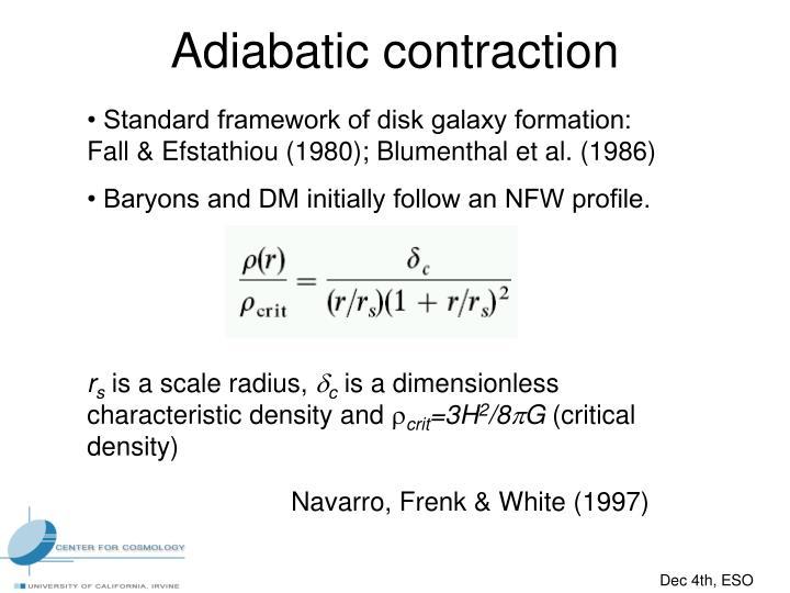 Adiabatic contraction