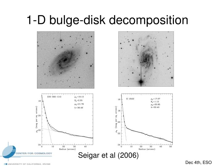 1-D bulge-disk decomposition