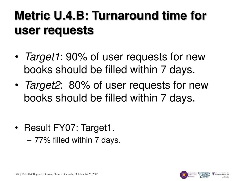 Metric U.4.B: Turnaround time for user requests
