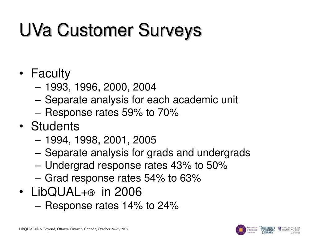 UVa Customer Surveys