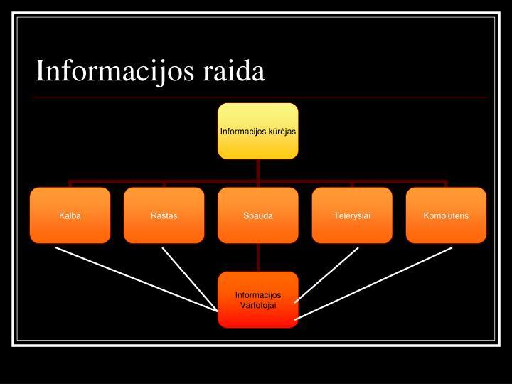 Informacijos