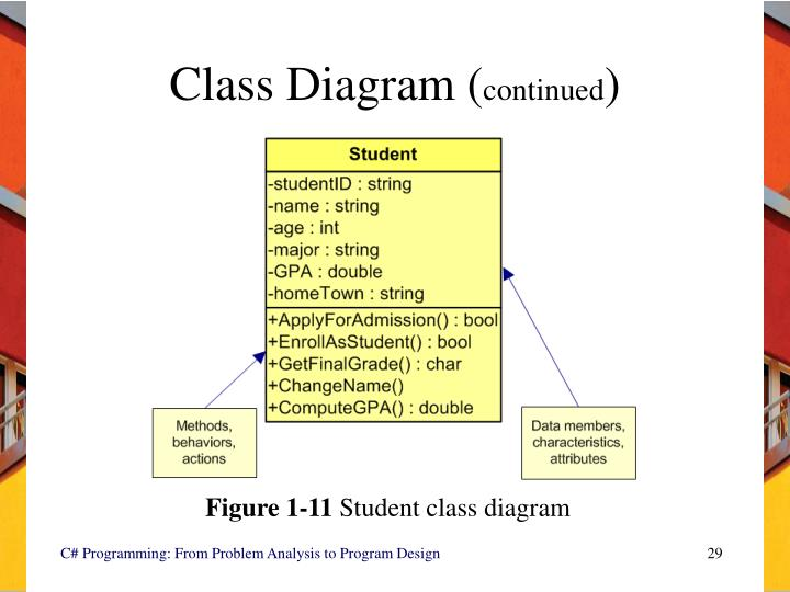Class Diagram (