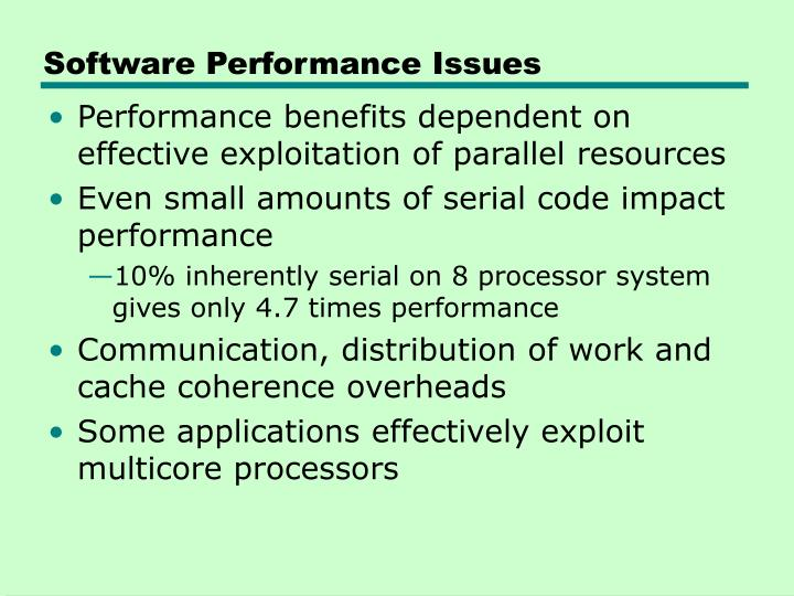 Software Performance Issues