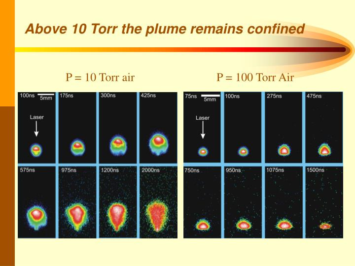 Above 10 Torr the plume remains confined