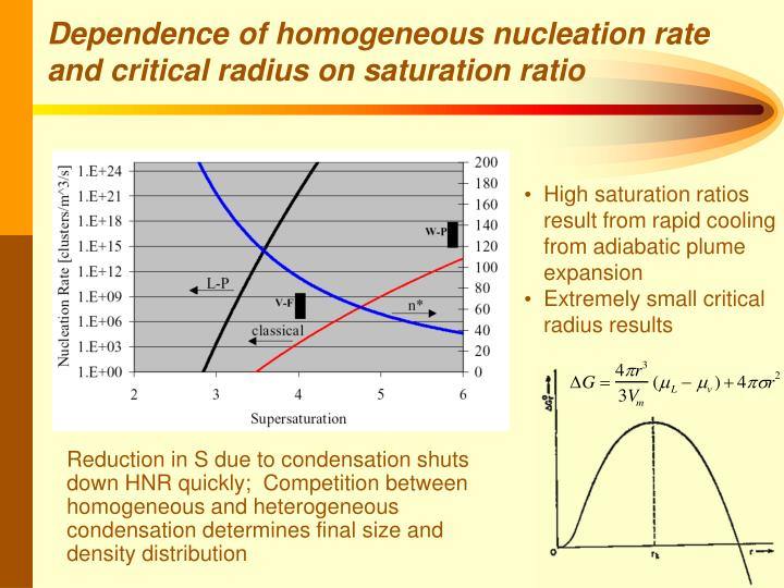 Dependence of homogeneous nucleation rate and critical radius on saturation ratio