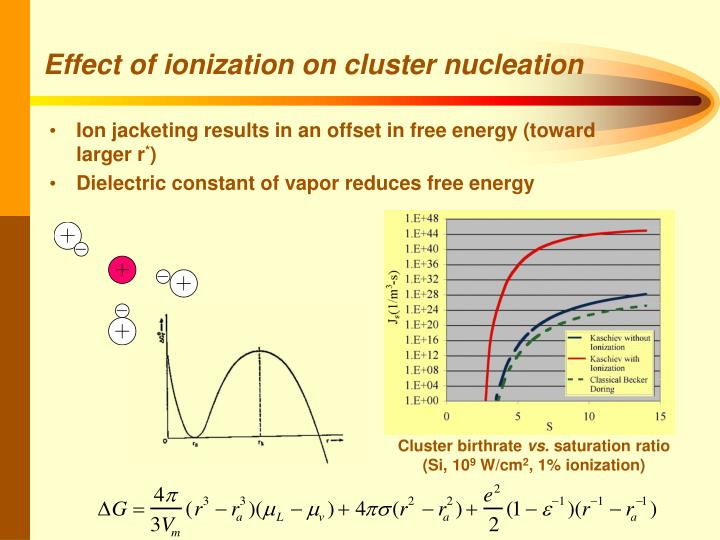Effect of ionization on cluster nucleation