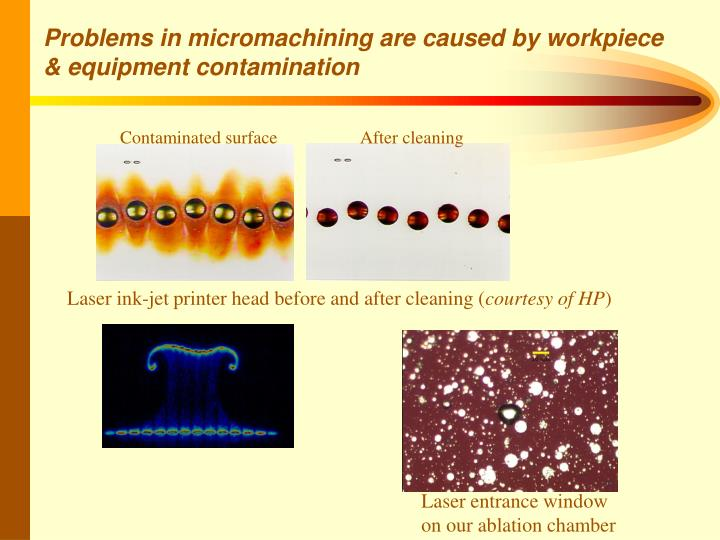 Problems in micromachining are caused by workpiece & equipment contamination