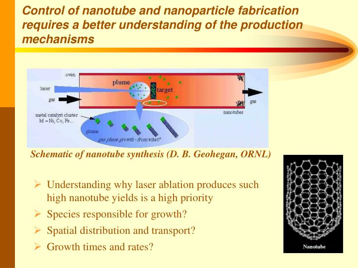 Control of nanotube and nanoparticle fabrication requires a better understanding of the production mechanisms