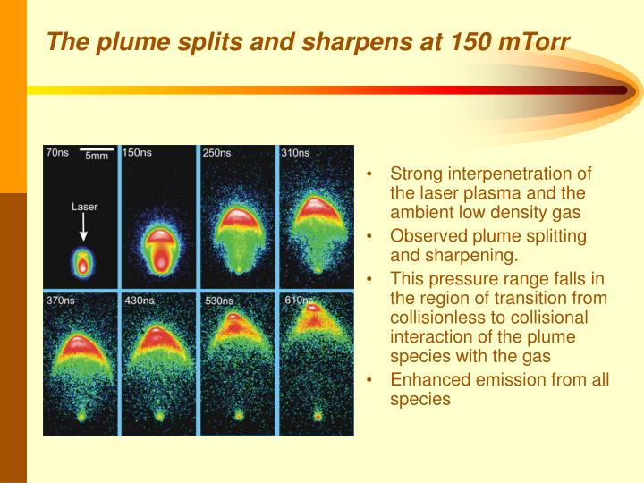 The plume splits and sharpens at 150 mTorr