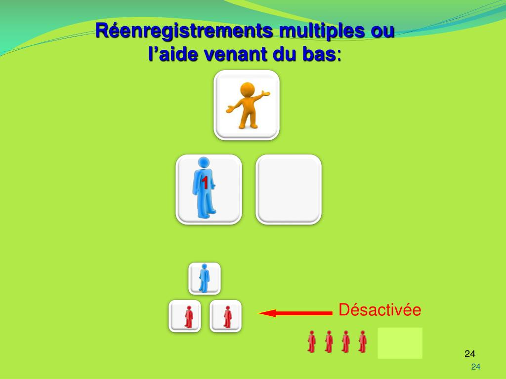 Réenregistrements