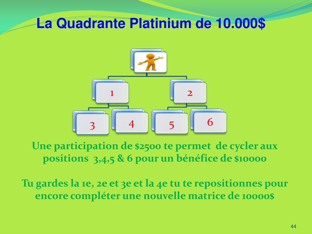 La Quadrante Platinium de 10.000$