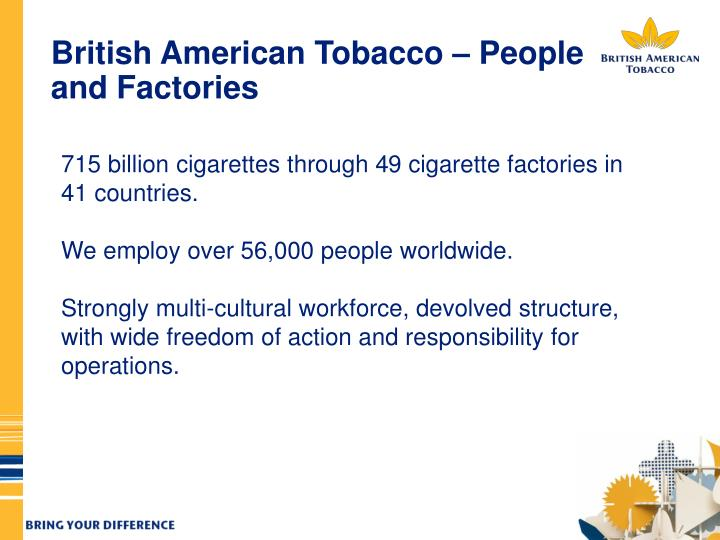 British American Tobacco – People and Factories