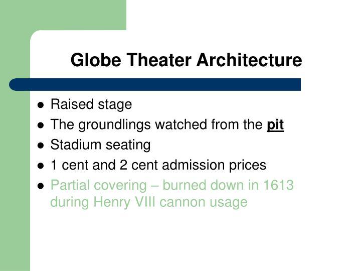 Globe Theater Architecture