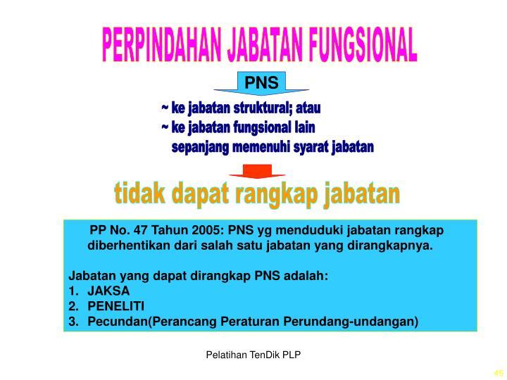 PERPINDAHAN JABATAN FUNGSIONAL