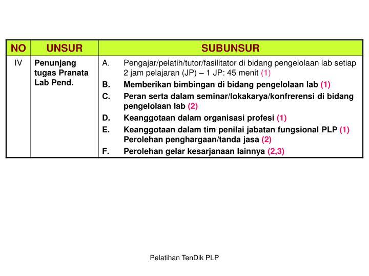 Pelatihan TenDik PLP