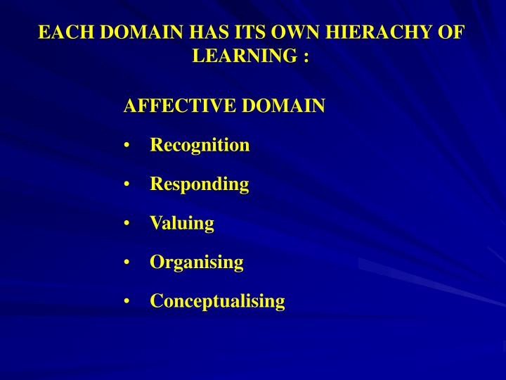 EACH DOMAIN HAS ITS OWN HIERACHY OF LEARNING :