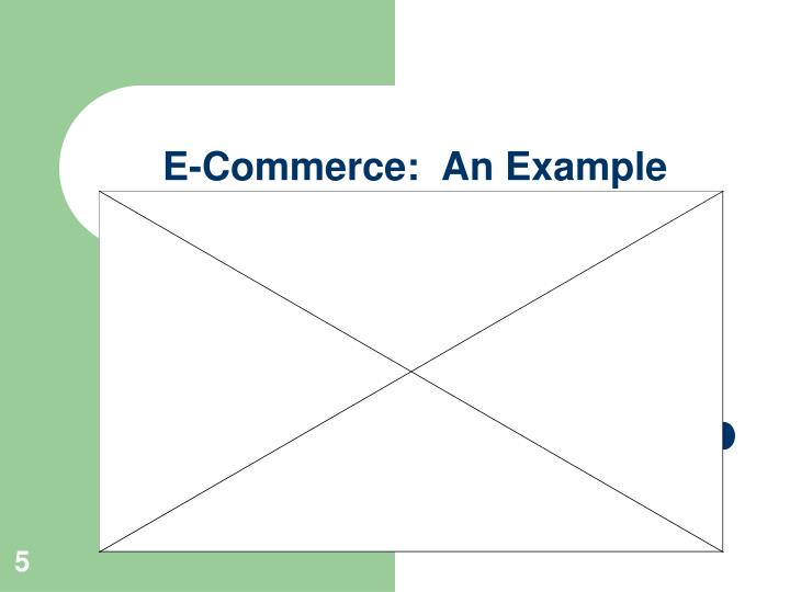 E-Commerce:  An Example